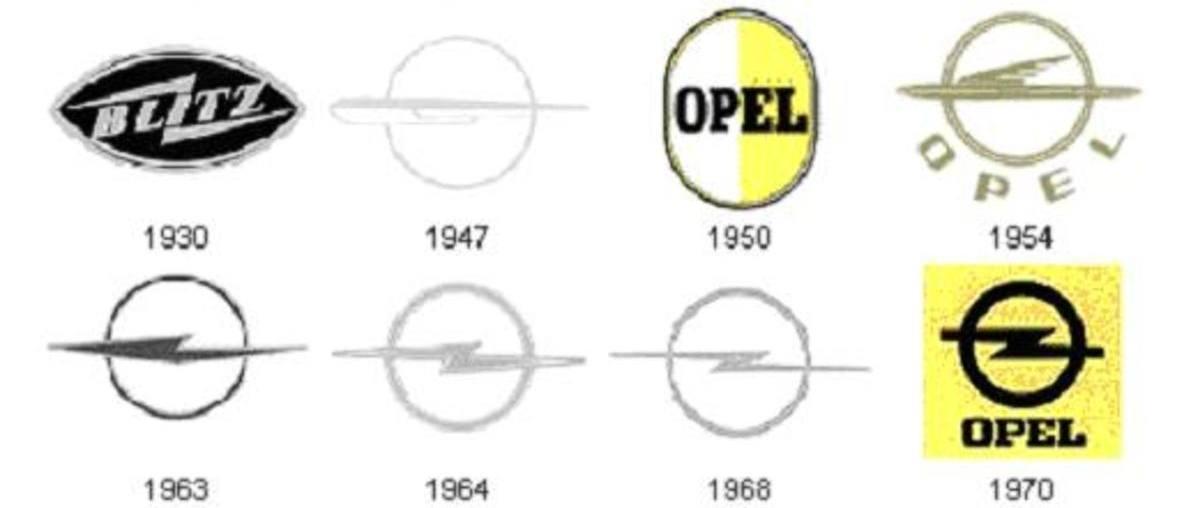Opel конфигуратор - София Ауто България